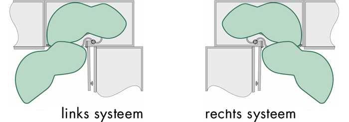 Lemans Arena (?/chroom) 45 cm R 20KG (90° hoek oplossing)