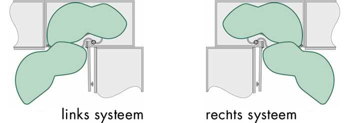 Lemans Arena (wit/chroom) 50 cm L 20KG (90° hoek oplossing)