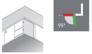 Mepla scharnier 95° (blinde hoek) ø 35mm met grondpl.(per 2)