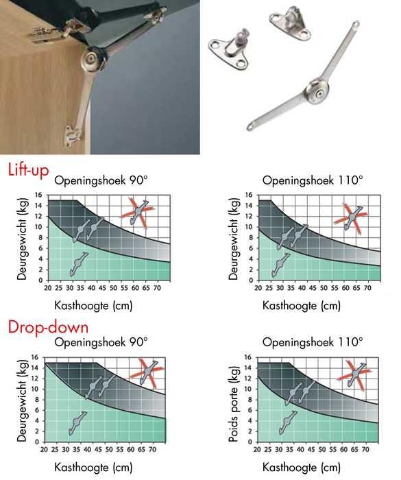 Schaarstuk metaal lift/down groot